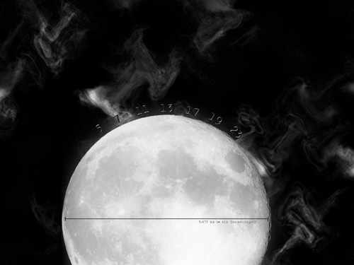 Mond Zahlen